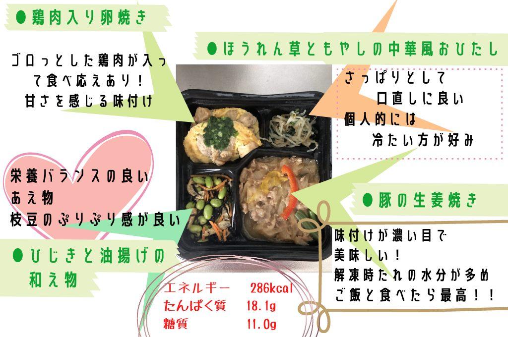 ライザップサポートミール豚肉の生姜焼